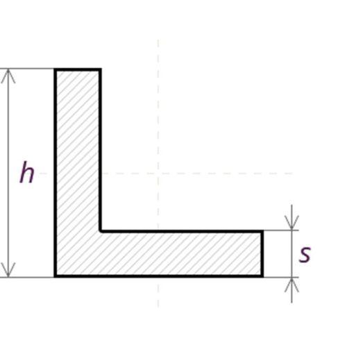 Aluminium L-profilvinkel ligebenede 25x25x4mm-50x50x5mm Alu 0,25-2 Met